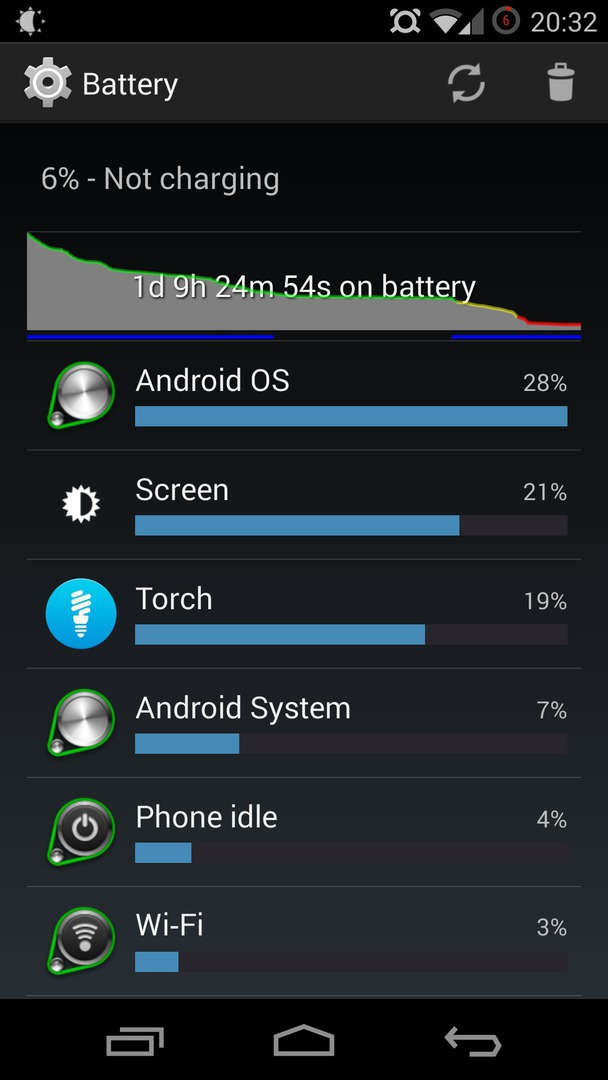 Battery overview